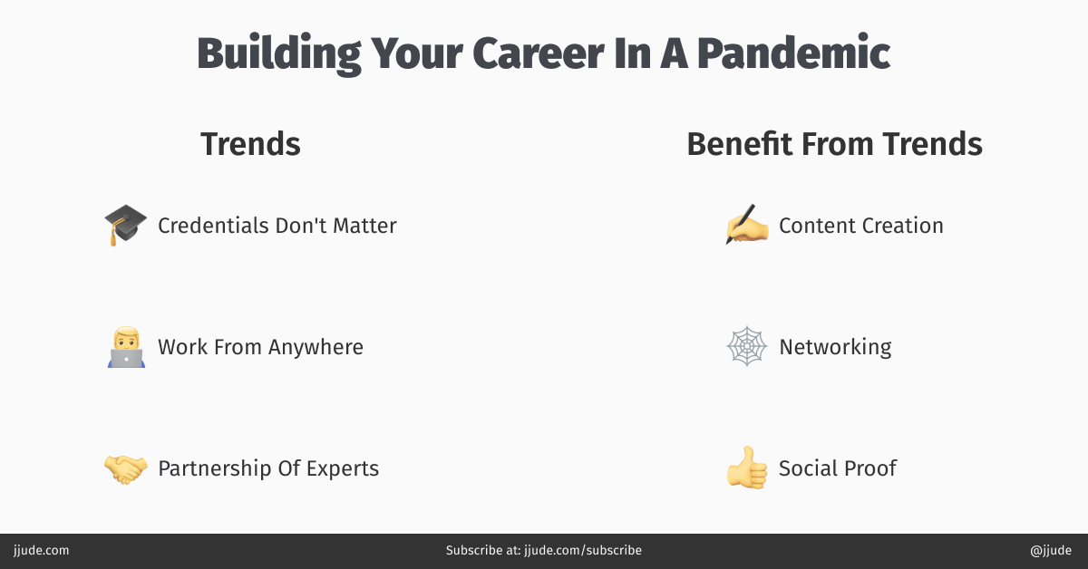Building career in a pandemic