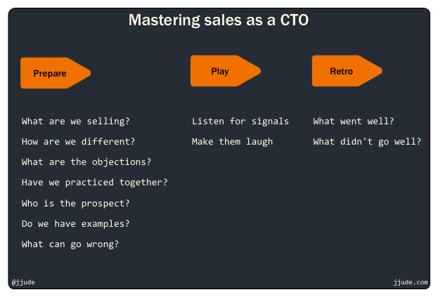 Selling as a CTO
