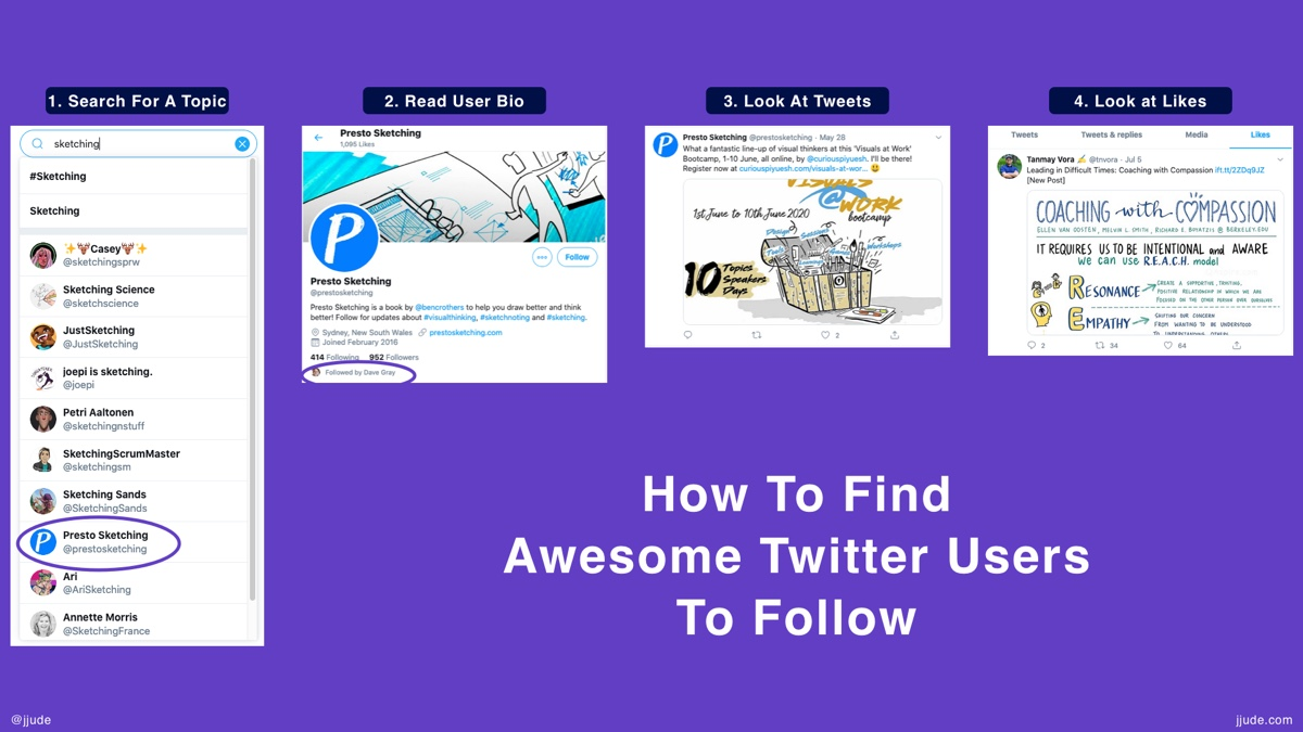 How To Find Awesome Twitter Users To Follow