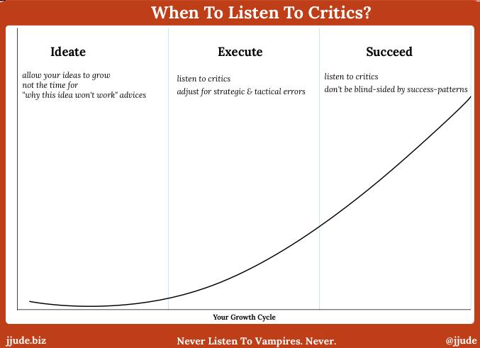 Listening to critics