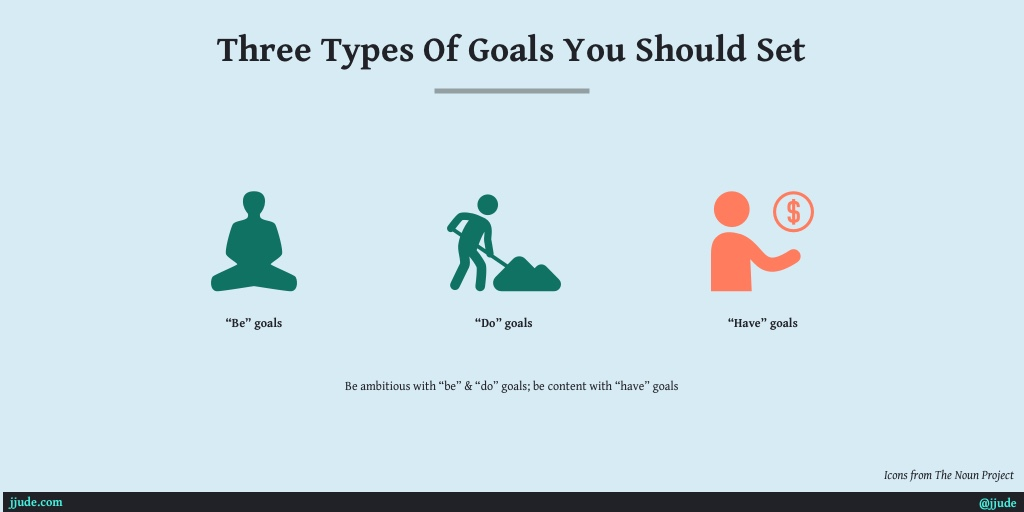 image for Three Types Of Goals You Should Set