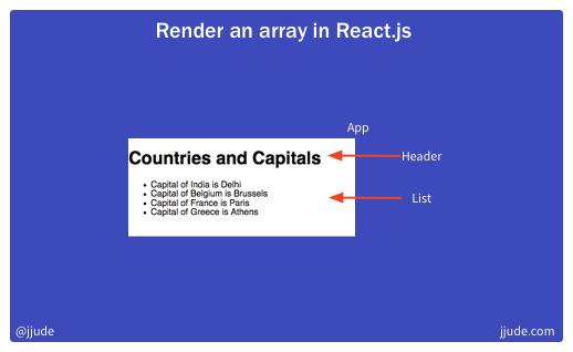 Loops in React.js